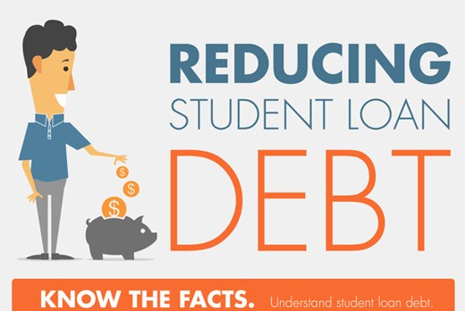 student loan debt graphic