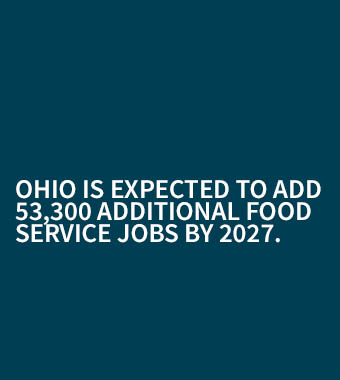 Job outlook for food services message.