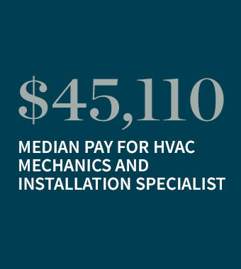 $45,110 is the median pay for HVAC specialists.