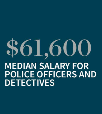 $61,600 is the median salary for Police officers and detectives.
