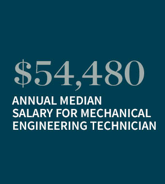 $54,480 is the median annual salary for Mechanical engineering technicians.