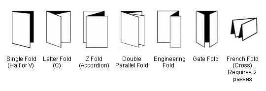 finish folding